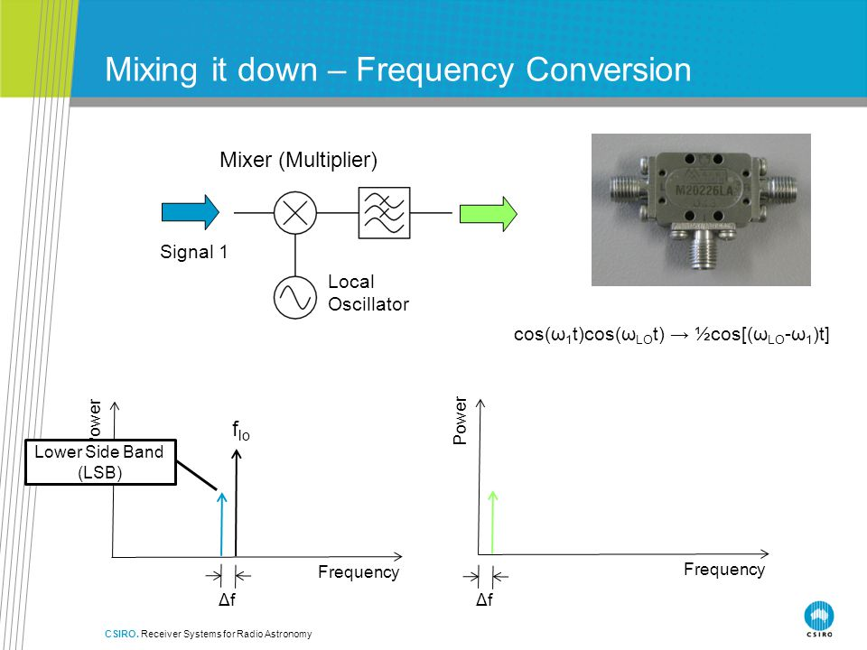 Mixing it down – Frequency Conversion