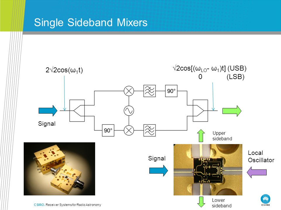 Single Sideband Mixers