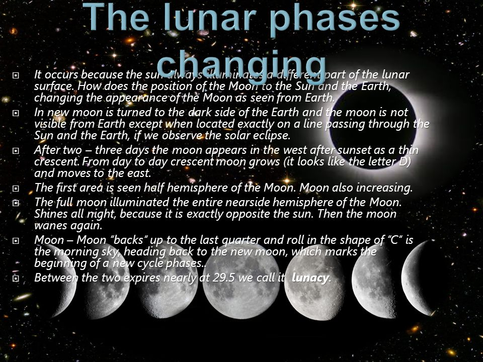 The lunar phases changing