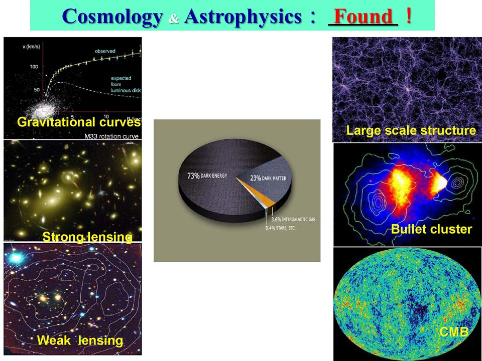 Cosmology & Astrophysics: Found !