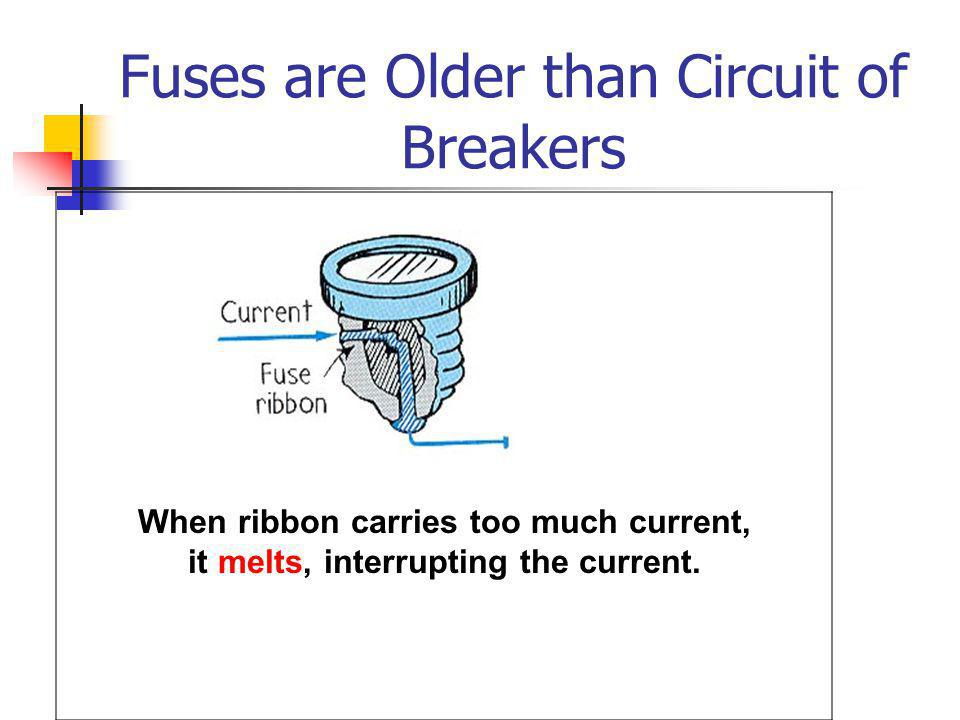 Fuses are Older than Circuit of Breakers