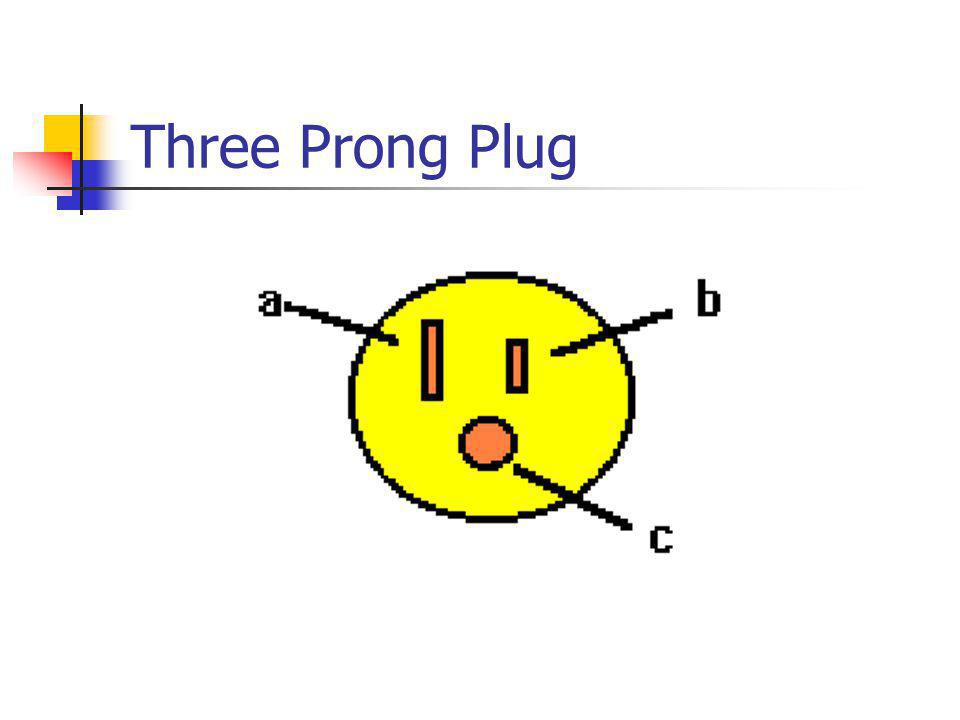 Three Prong Plug