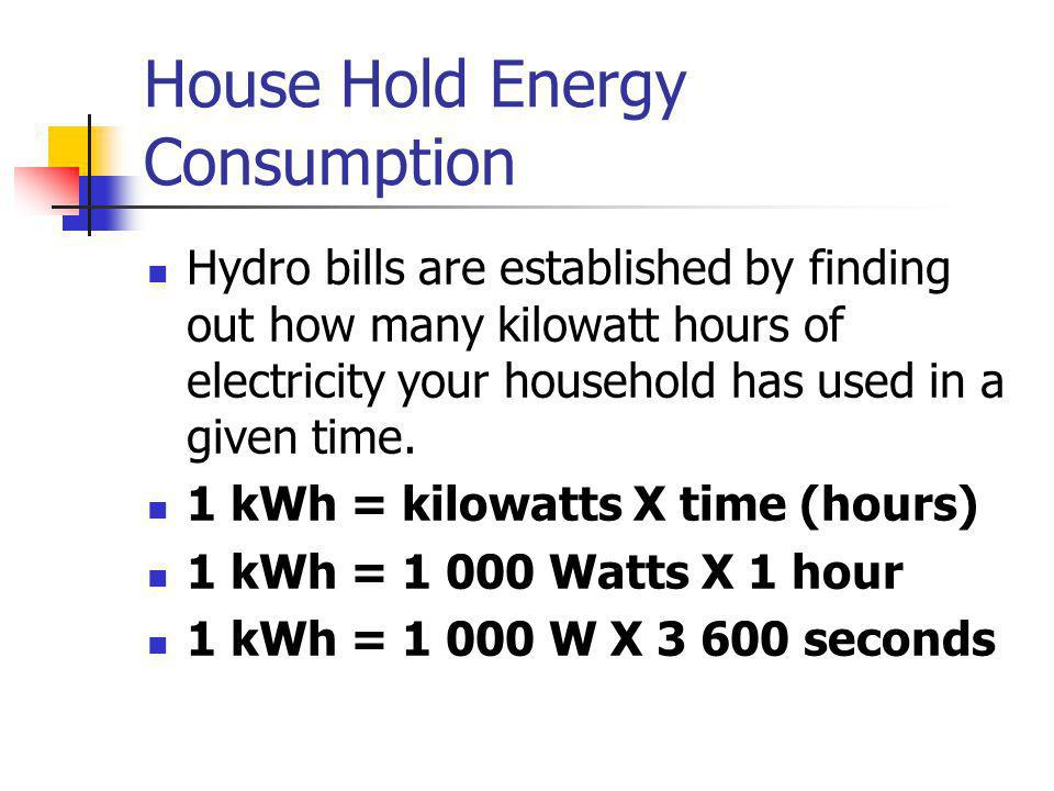 House Hold Energy Consumption