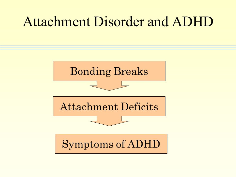 Attachment Disorder and ADHD