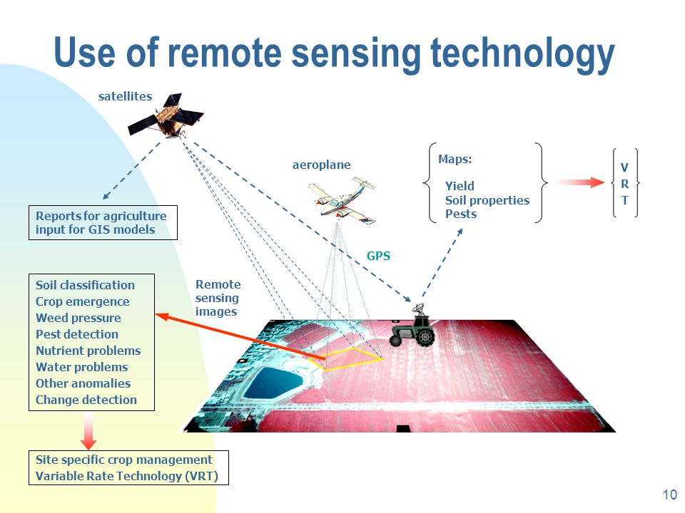 Use of remote sensing technology