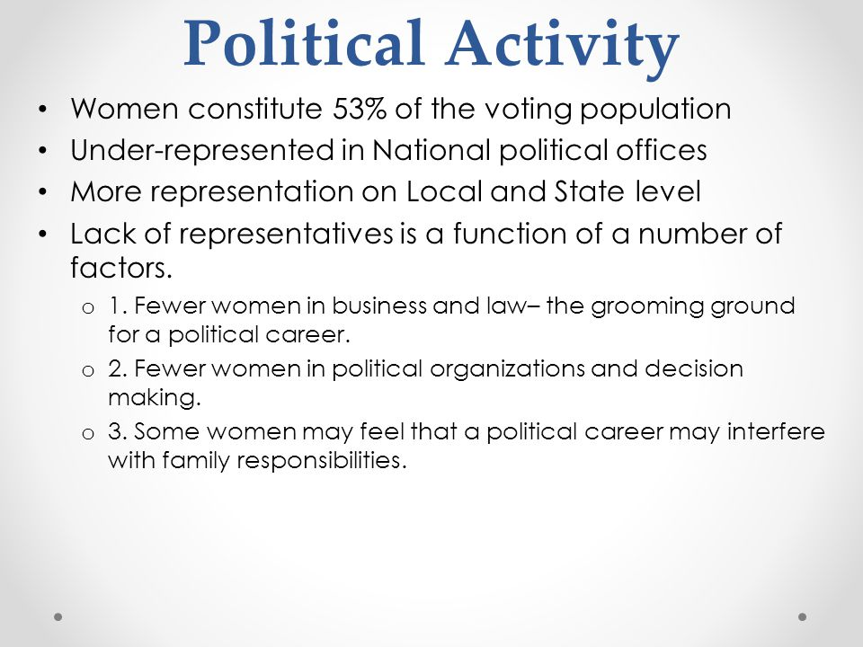 Political Activity Women constitute 53% of the voting population