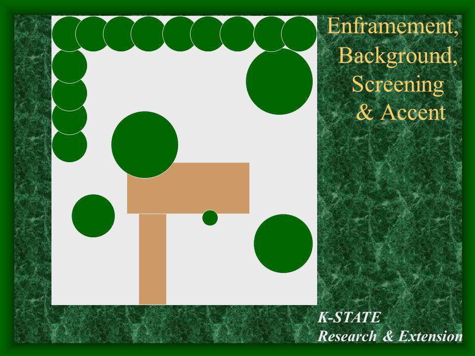 Enframement, Background, Screening & Accent