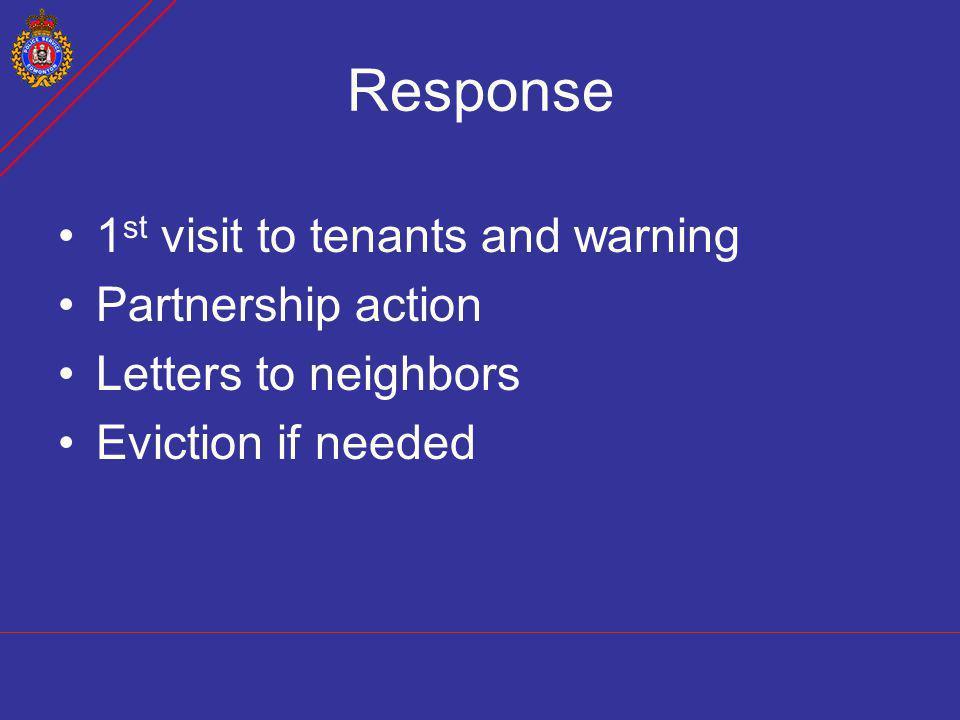 Response 1st visit to tenants and warning Partnership action