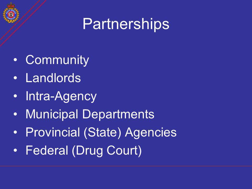 Partnerships Community Landlords Intra-Agency Municipal Departments