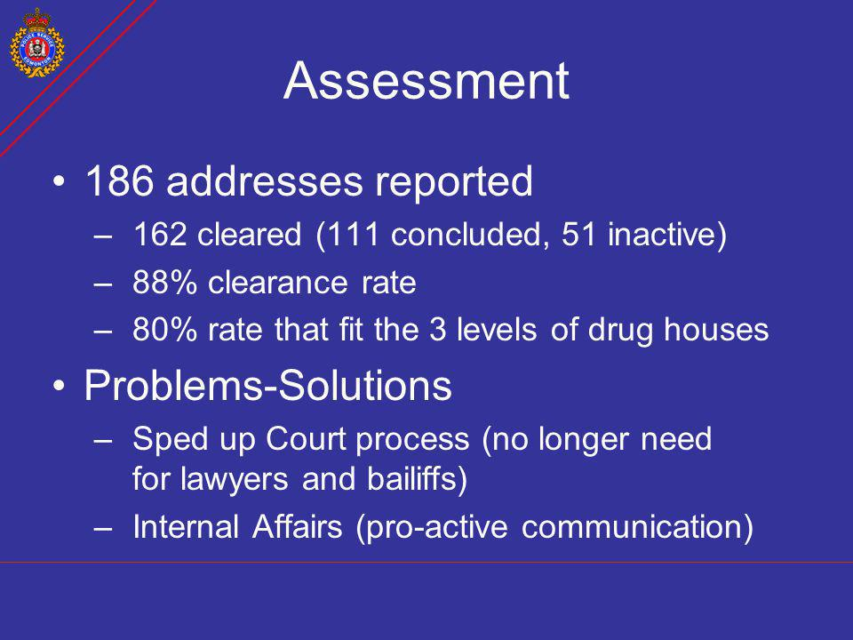 Assessment 186 addresses reported Problems-Solutions