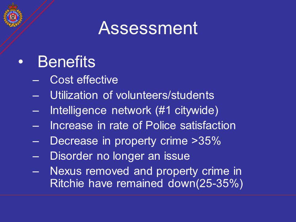 Assessment Benefits Cost effective Utilization of volunteers/students