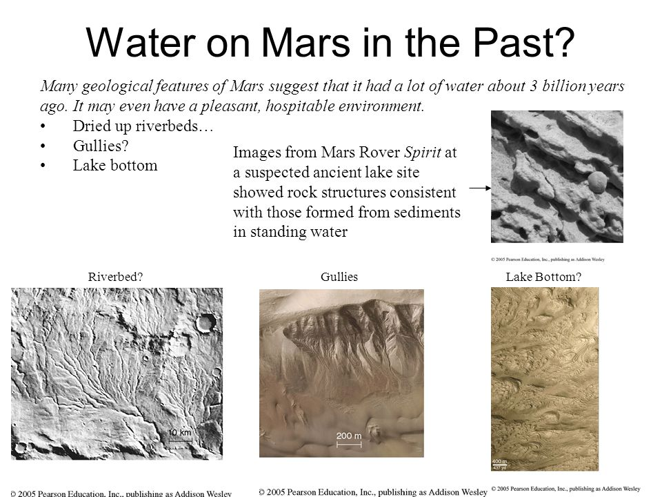 Water on Mars in the Past