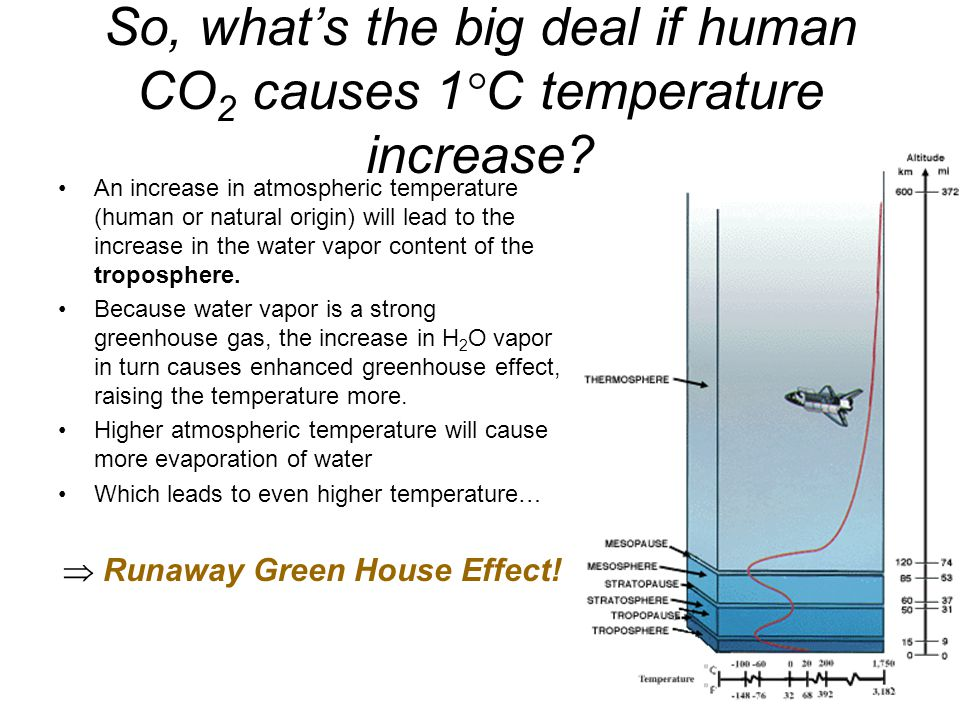 So, what's the big deal if human CO2 causes 1°C temperature increase