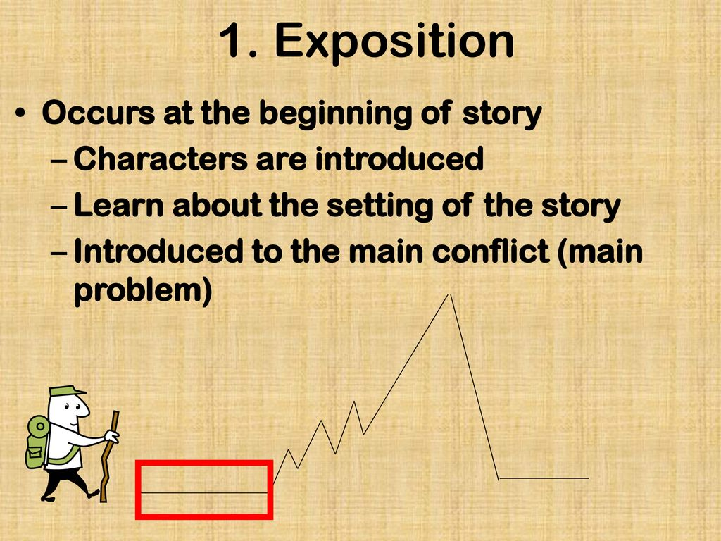 1. Exposition Occurs at the beginning of story
