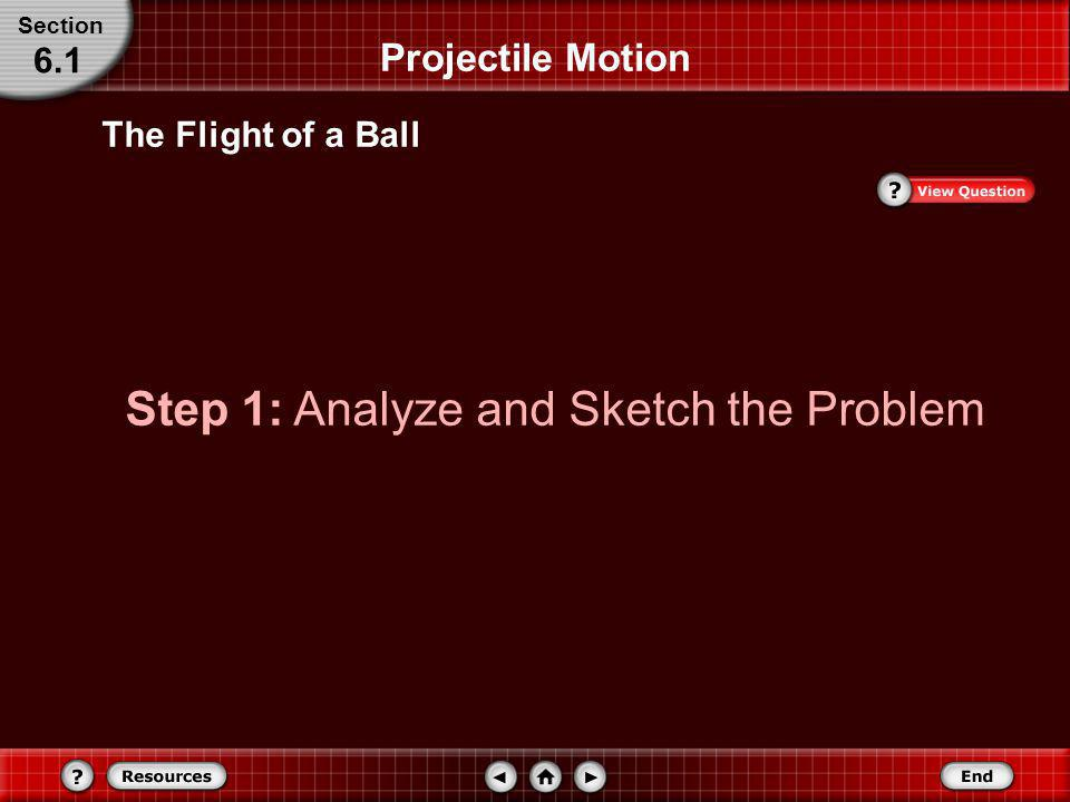 Step 1: Analyze and Sketch the Problem