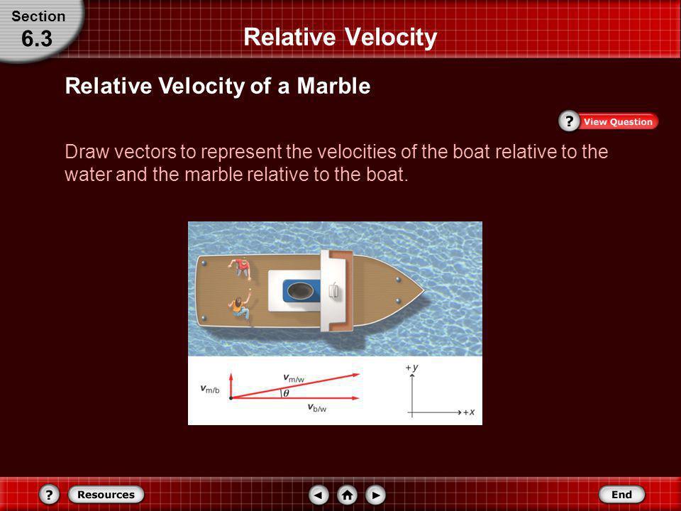 Relative Velocity 6.3 Relative Velocity of a Marble