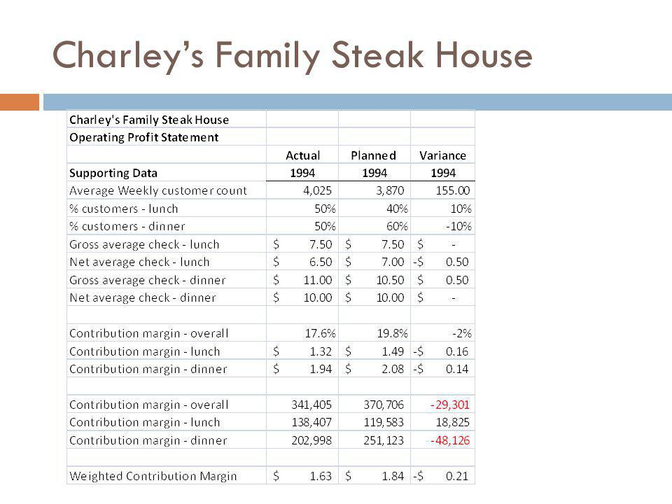 Charley's Family Steak House
