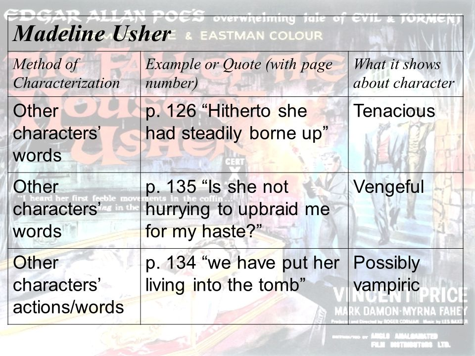 Madeline Usher Other characters' words