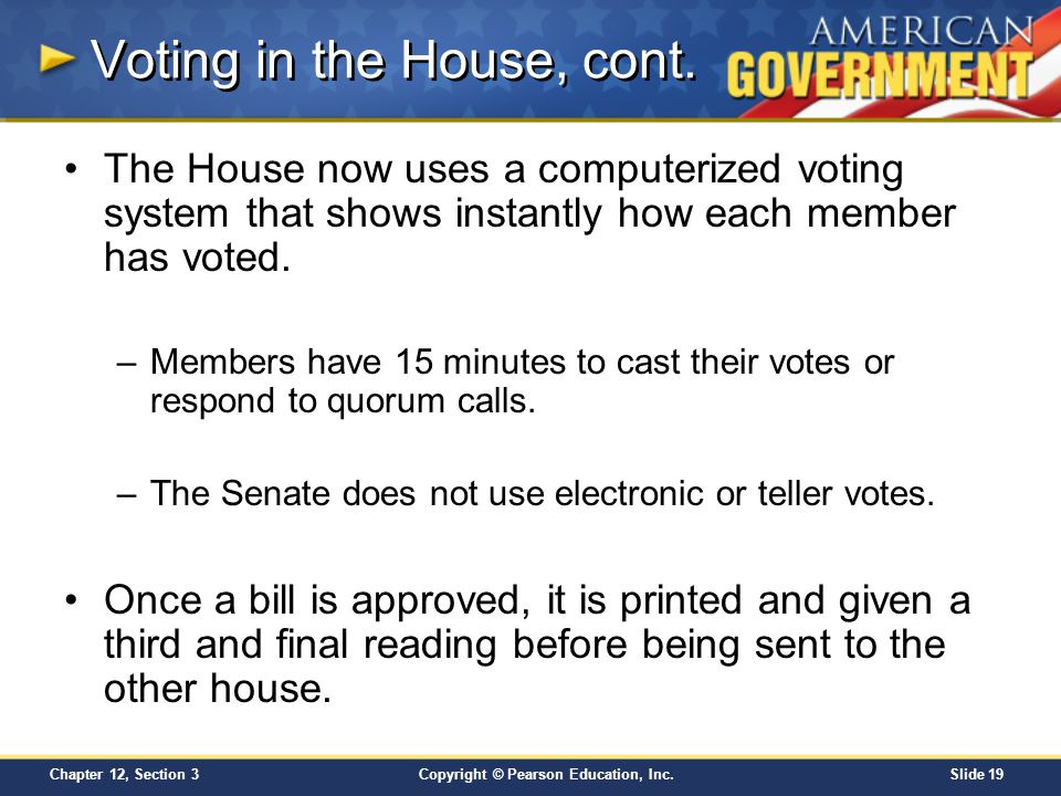 Voting in the House, cont.