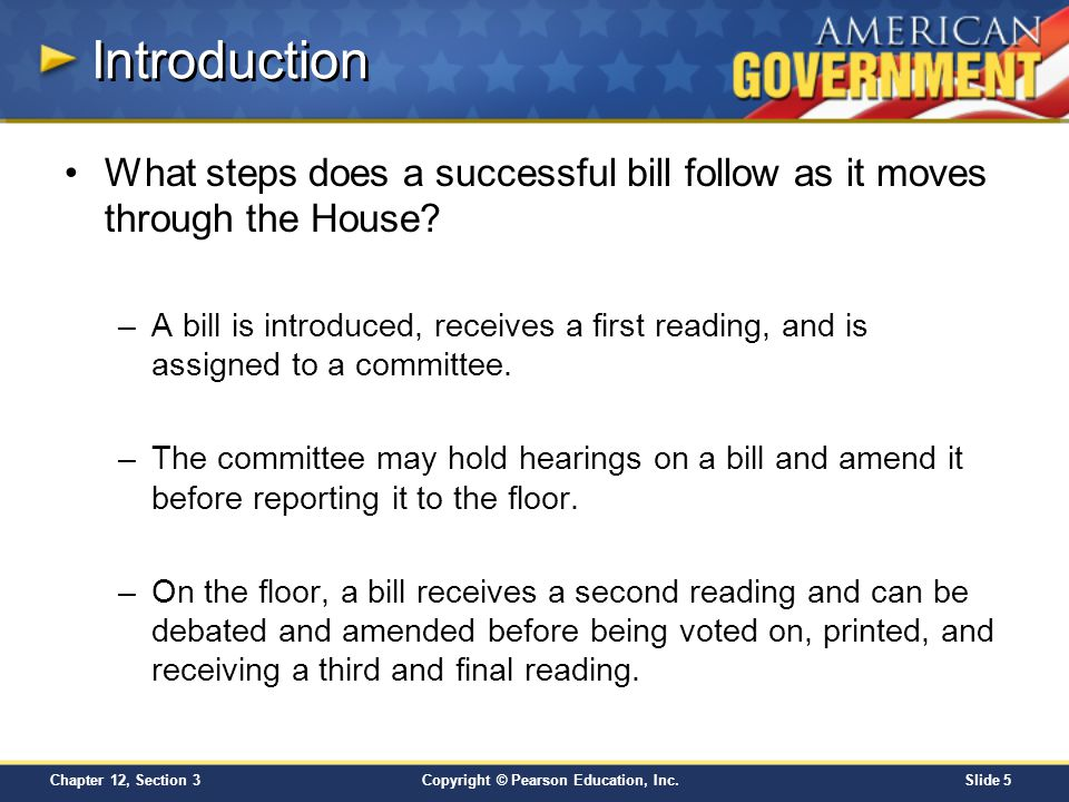 Introduction What steps does a successful bill follow as it moves through the House