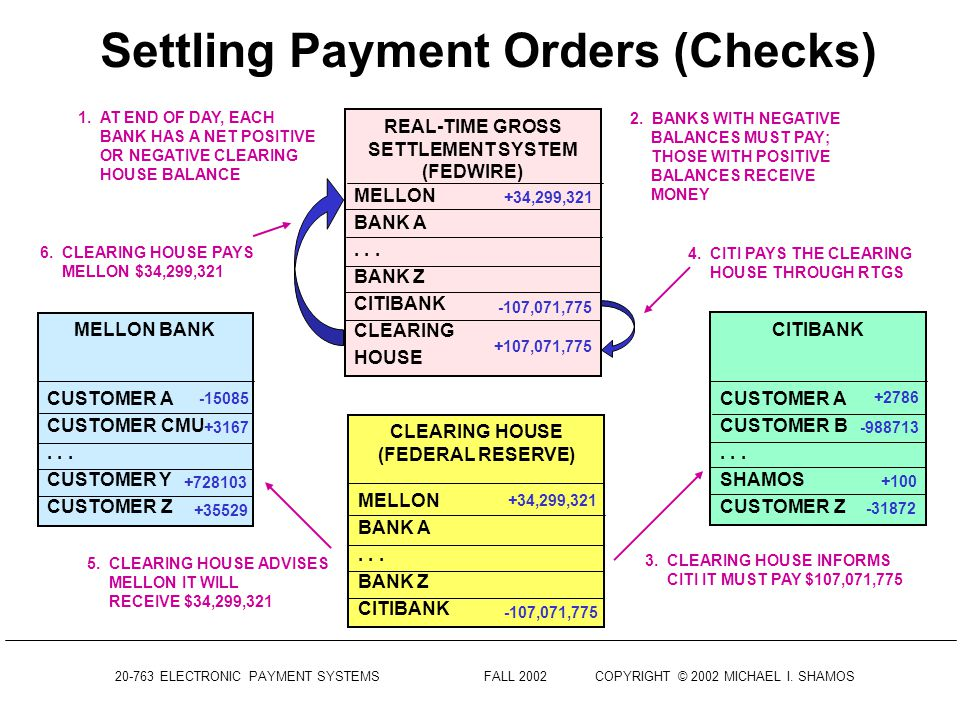 Settling Payment Orders (Checks)