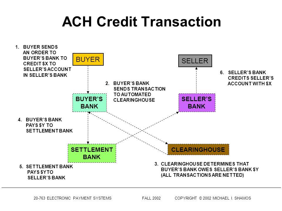 ACH Credit Transaction