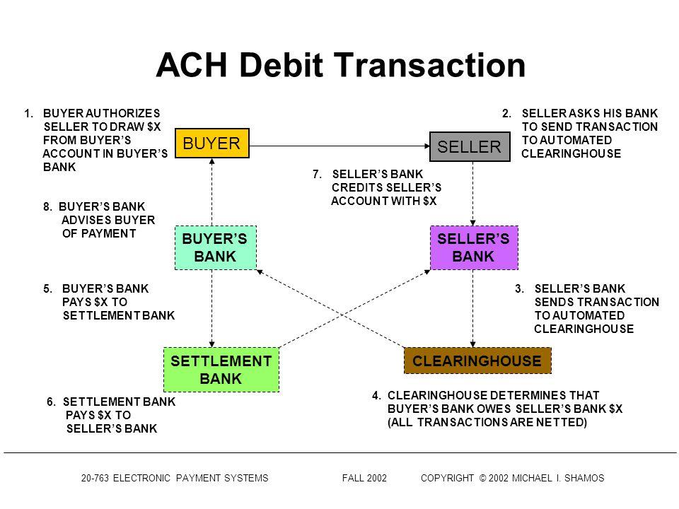 ACH Debit Transaction BUYER SELLER BUYER'S BANK SELLER'S BANK
