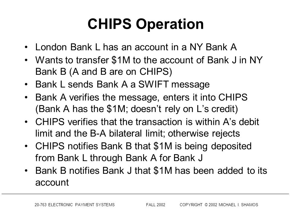 CHIPS Operation London Bank L has an account in a NY Bank A