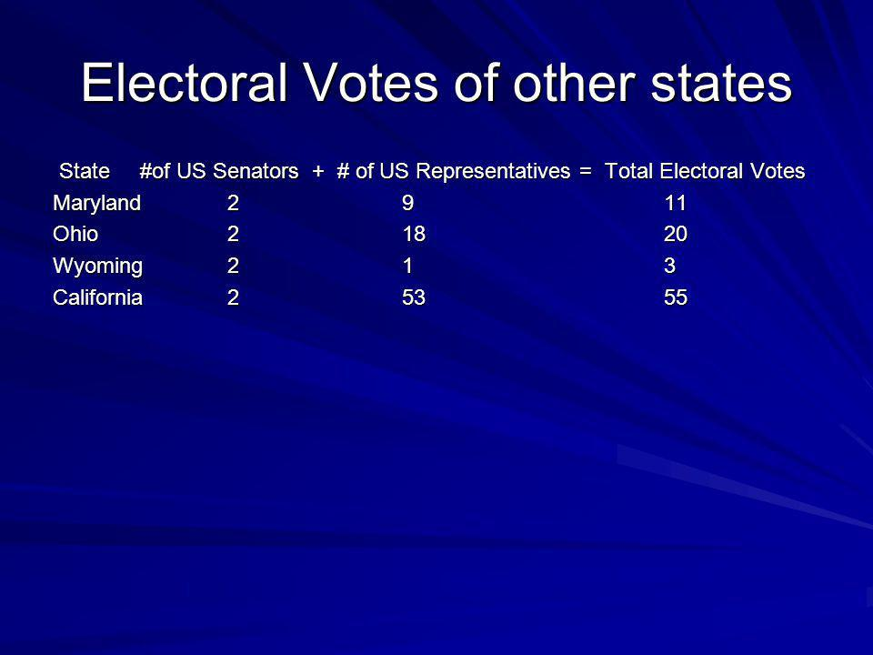 Electoral Votes of other states
