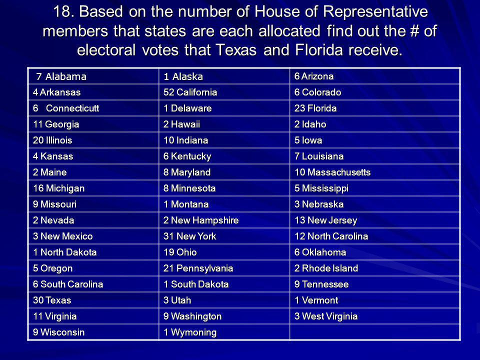 18. Based on the number of House of Representative members that states are each allocated find out the # of electoral votes that Texas and Florida receive.