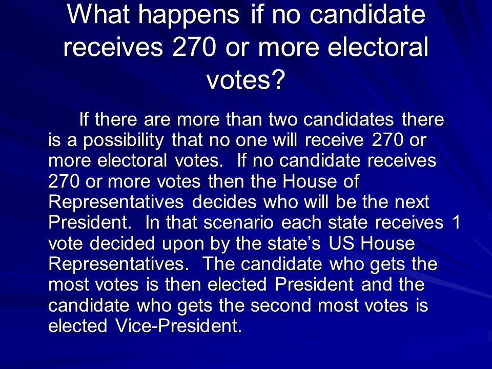 What happens if no candidate receives 270 or more electoral votes