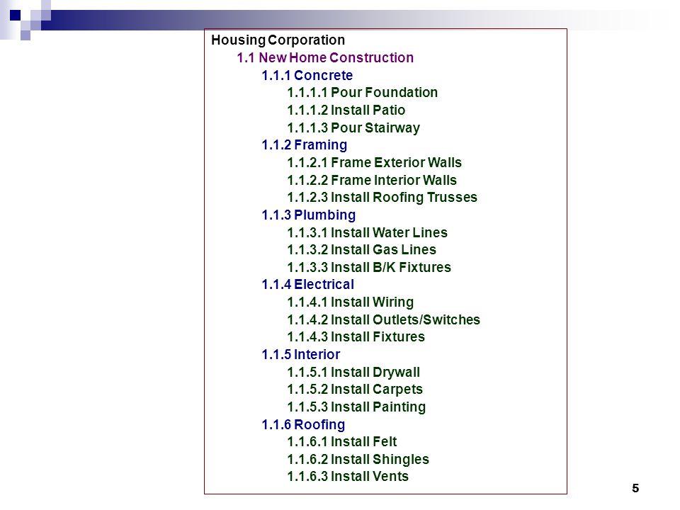 Housing Corporation 1.1 New Home Construction. 1.1.1 Concrete. 1.1.1.1 Pour Foundation. 1.1.1.2 Install Patio.