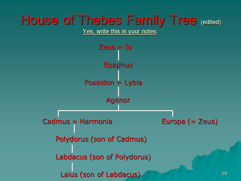 House of Thebes Family Tree (edited) Yes, write this in your notes.