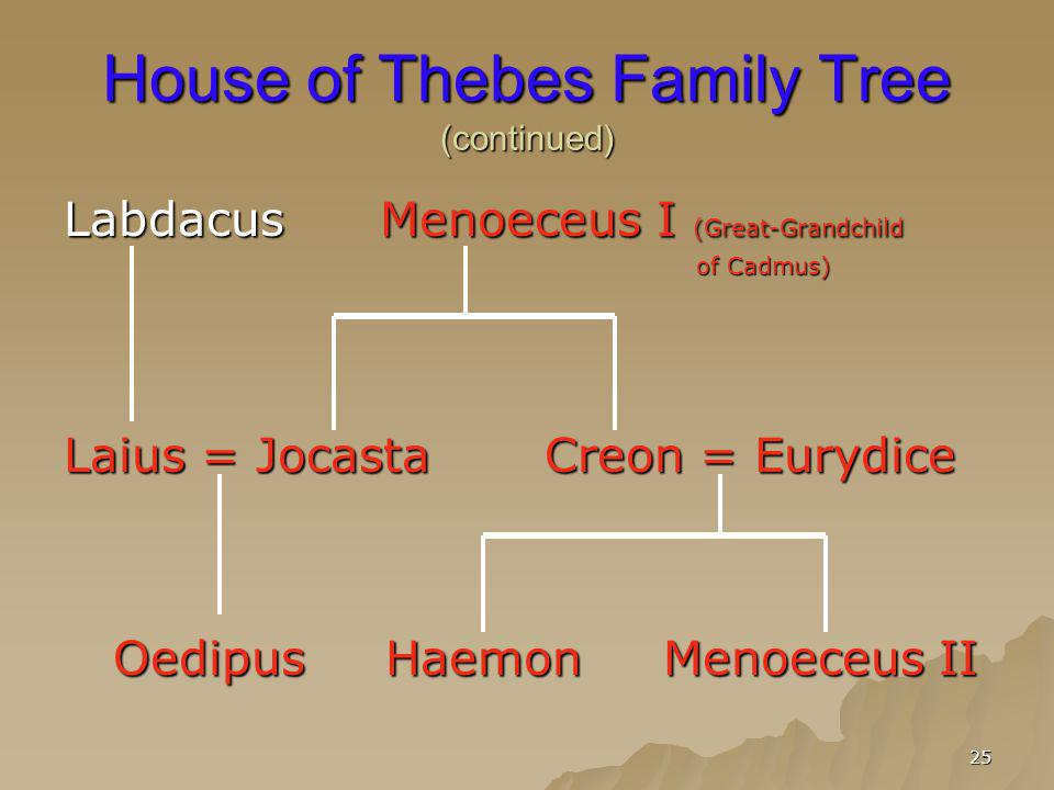House of Thebes Family Tree (continued)