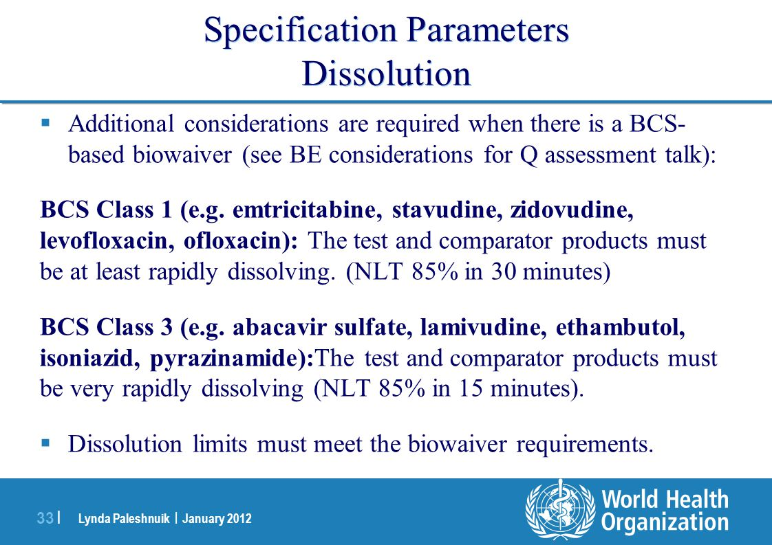 Specification Parameters Dissolution