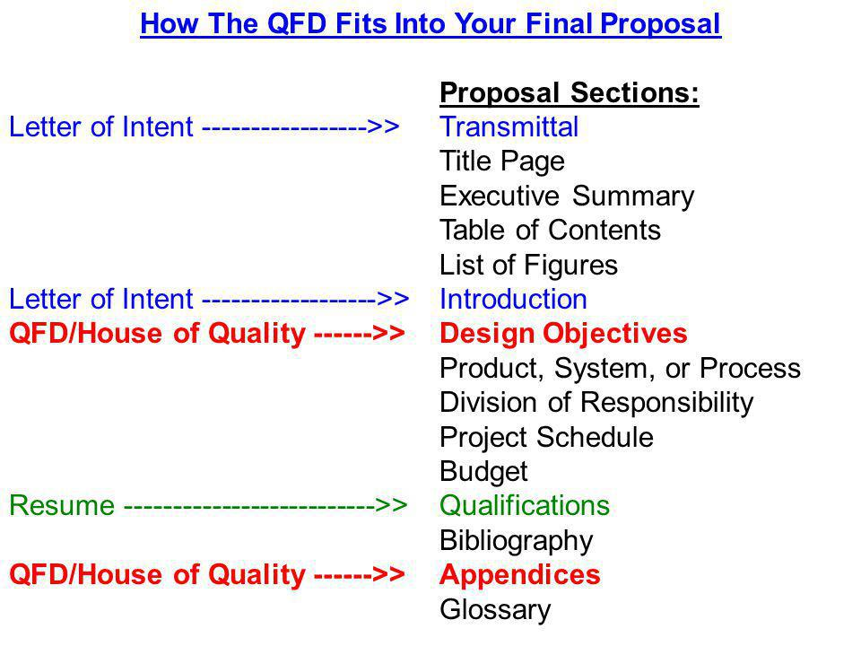 How The QFD Fits Into Your Final Proposal
