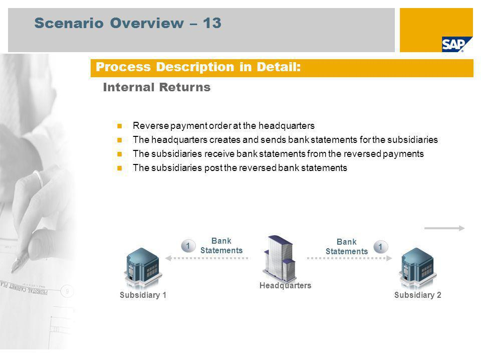 Scenario Overview – 13 Process Description in Detail: Internal Returns