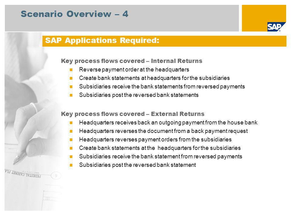 Scenario Overview – 4 SAP Applications Required: