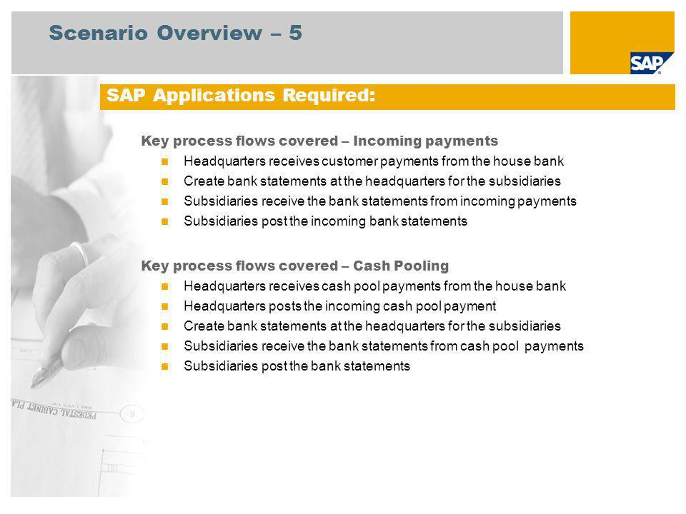 Scenario Overview – 5 SAP Applications Required: