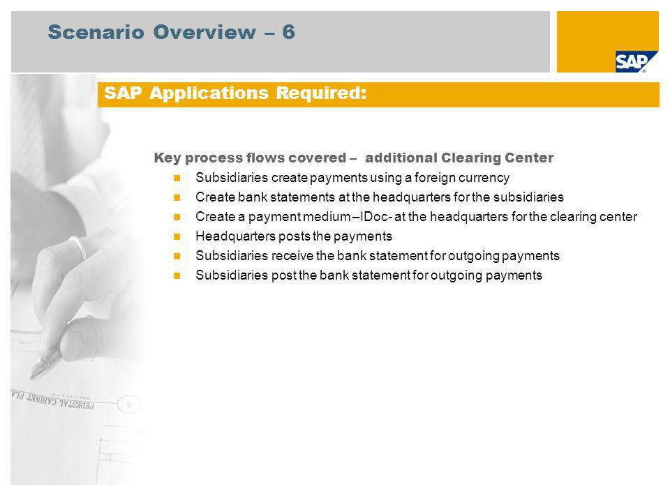 Scenario Overview – 6 SAP Applications Required: