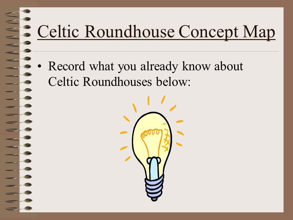 Celtic Roundhouse Concept Map