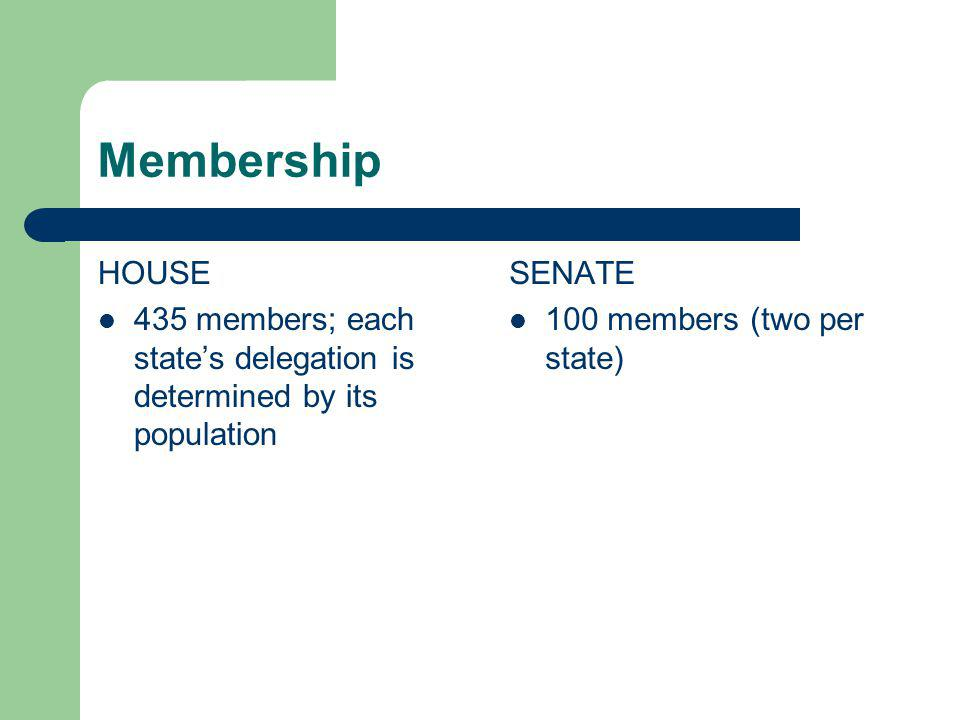 Membership HOUSE. 435 members; each state's delegation is determined by its population.