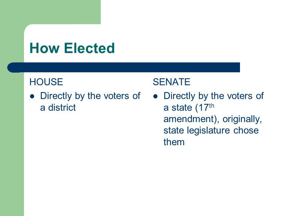 How Elected HOUSE Directly by the voters of a district SENATE