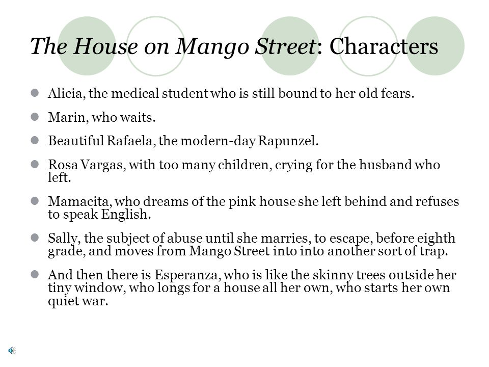 The House on Mango Street: Characters