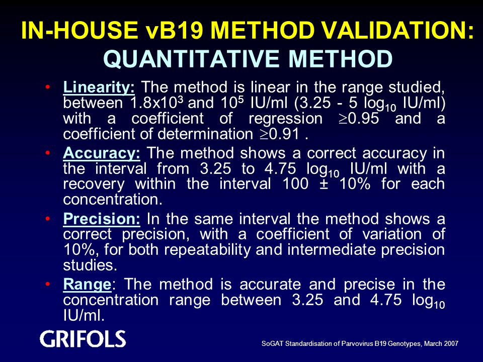 IN-HOUSE vB19 METHOD VALIDATION: QUANTITATIVE METHOD