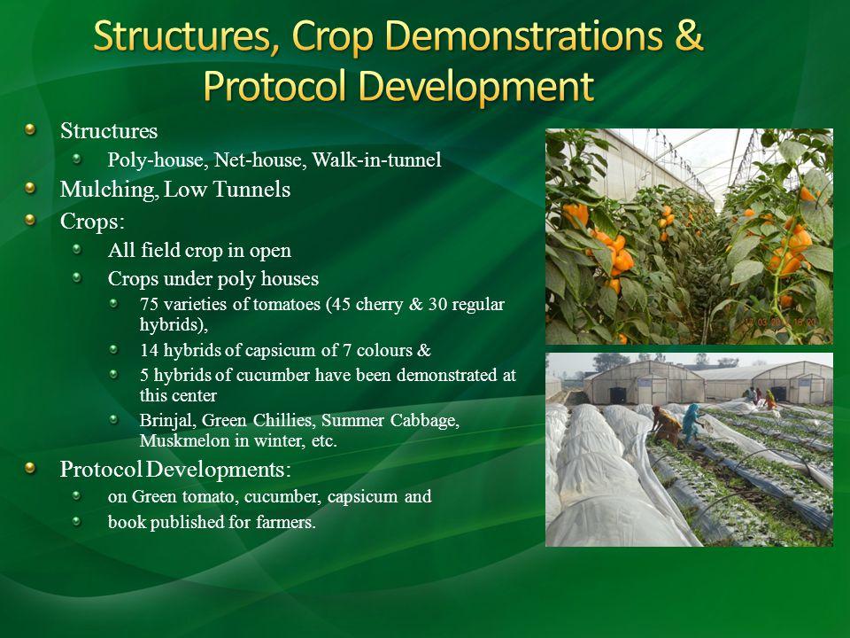 Structures, Crop Demonstrations & Protocol Development