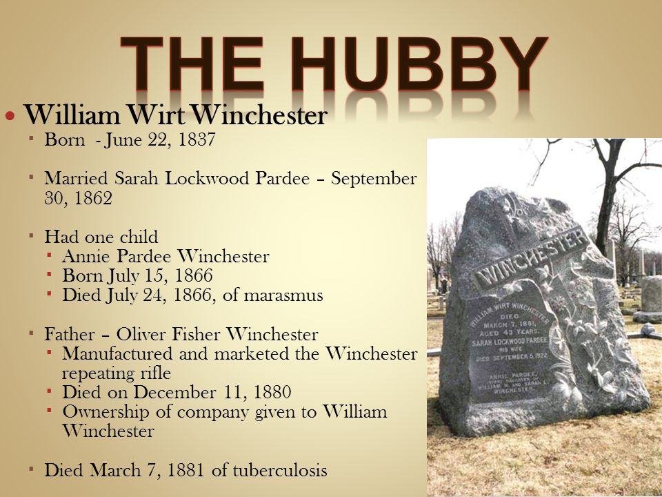 The Hubby William Wirt Winchester Born - June 22, 1837