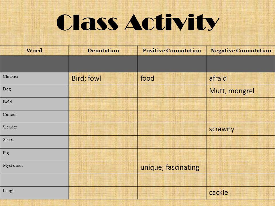 Class Activity Bird; fowl food afraid Mutt, mongrel scrawny