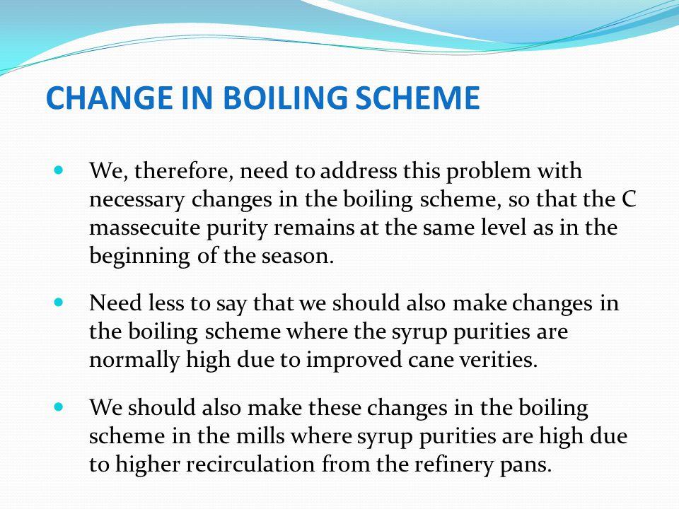 CHANGE IN BOILING SCHEME