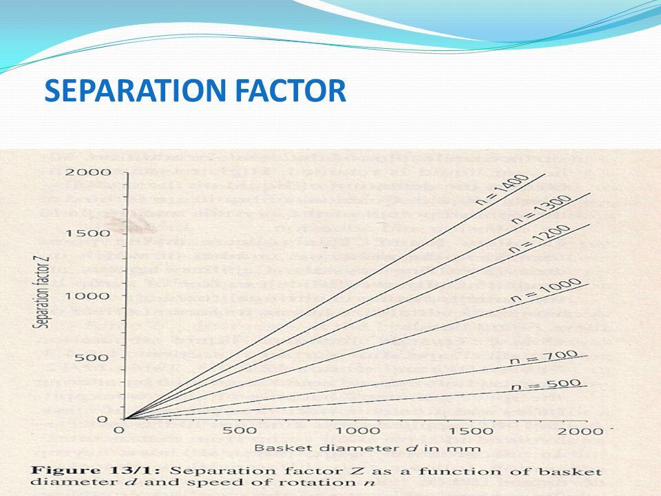 SEPARATION FACTOR